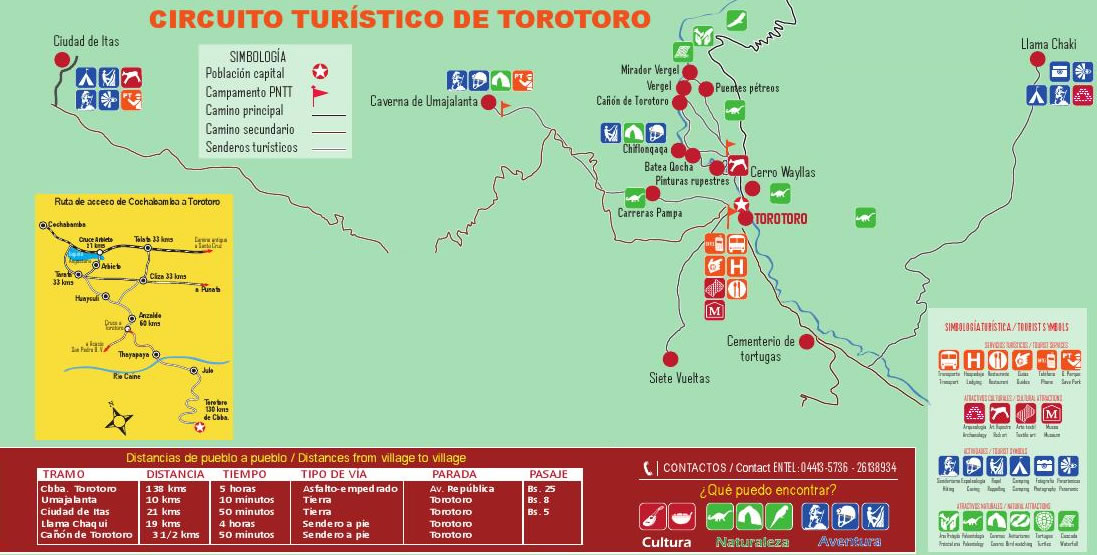 Mapa de Torotoro